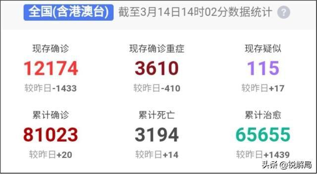 钟南山终于笑了,中国迎来胜利曙光